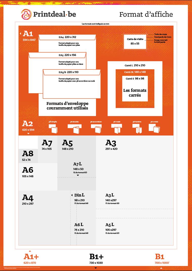 Découvrez Tous Les Formats Denveloppes Printdealbe