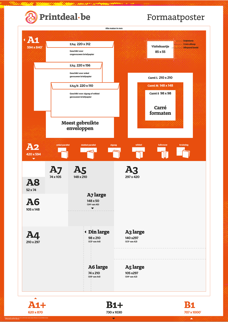 A2 formaat in cm, mm & inches | Printdeal be