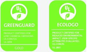 Greenguard Ecologo